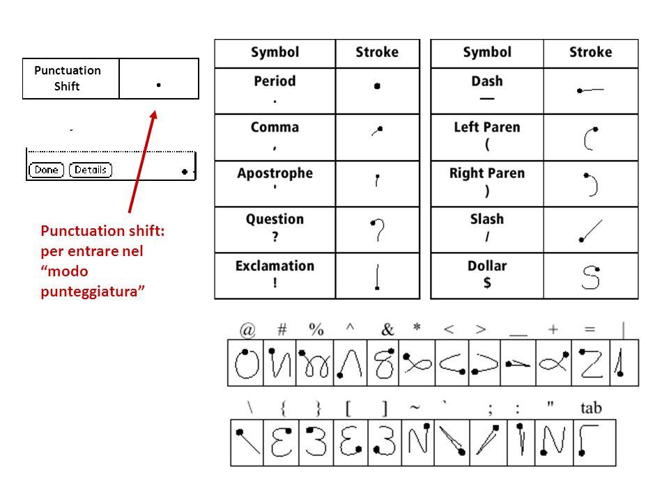 Punctuation shift: per entrare nel modo punteggiatura Punctuation Shift.