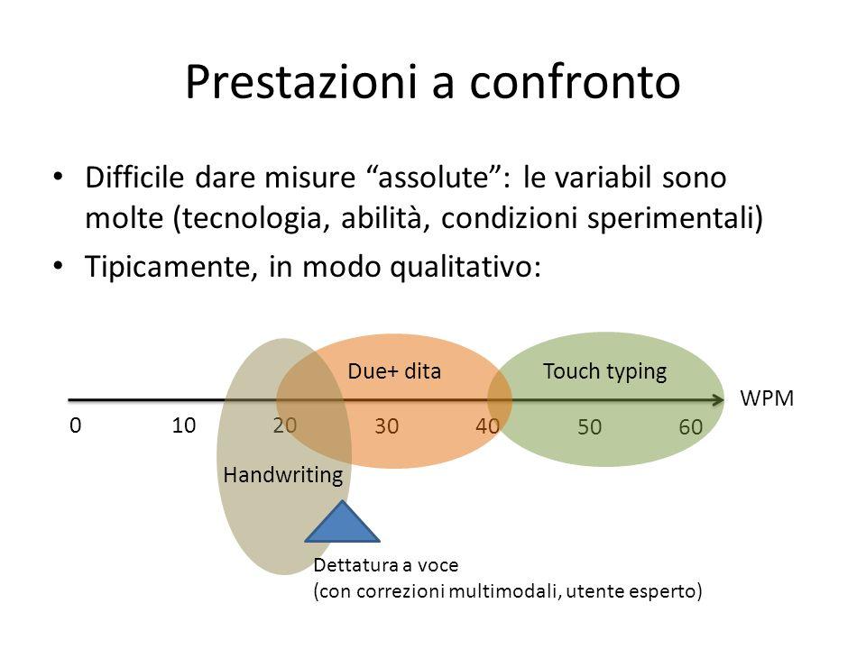 Prestazioni a confronto Difficile dare misure assolute: le variabil sono molte (tecnologia, abilità, condizioni sperimentali) Tipicamente, in modo qua