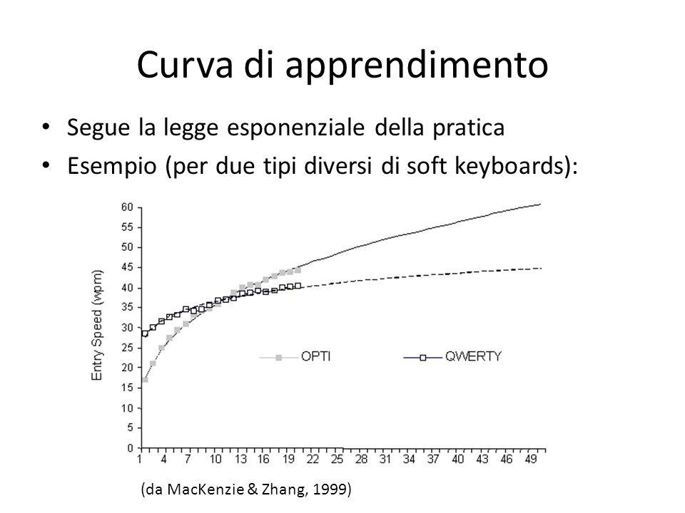 Curva di apprendimento Segue la legge esponenziale della pratica Esempio (per due tipi diversi di soft keyboards): (da MacKenzie & Zhang, 1999)