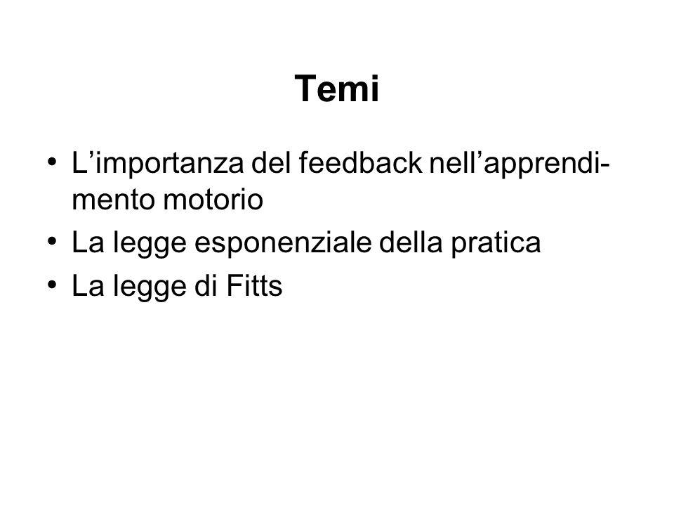 Temi Limportanza del feedback nellapprendi- mento motorio La legge esponenziale della pratica La legge di Fitts