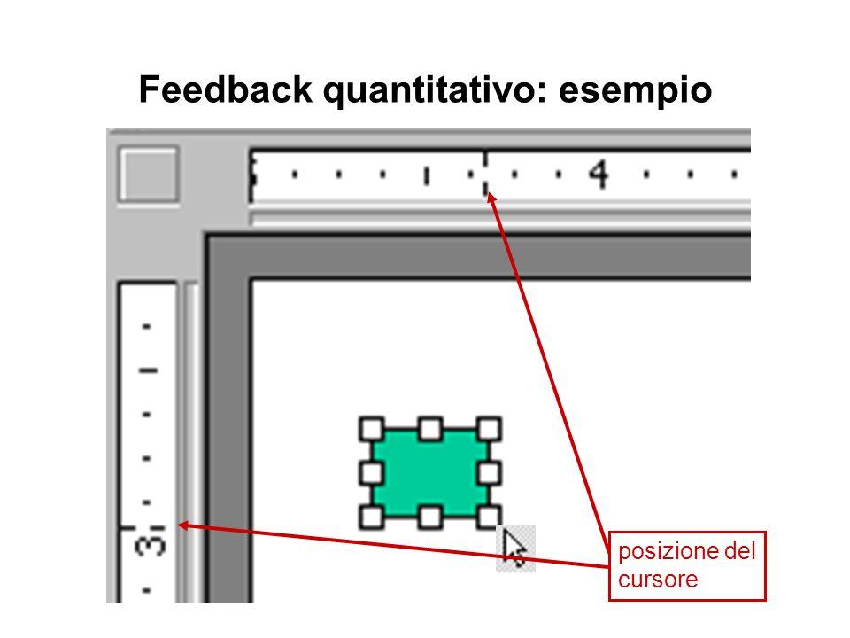 Feedback quantitativo: esempio posizione del cursore