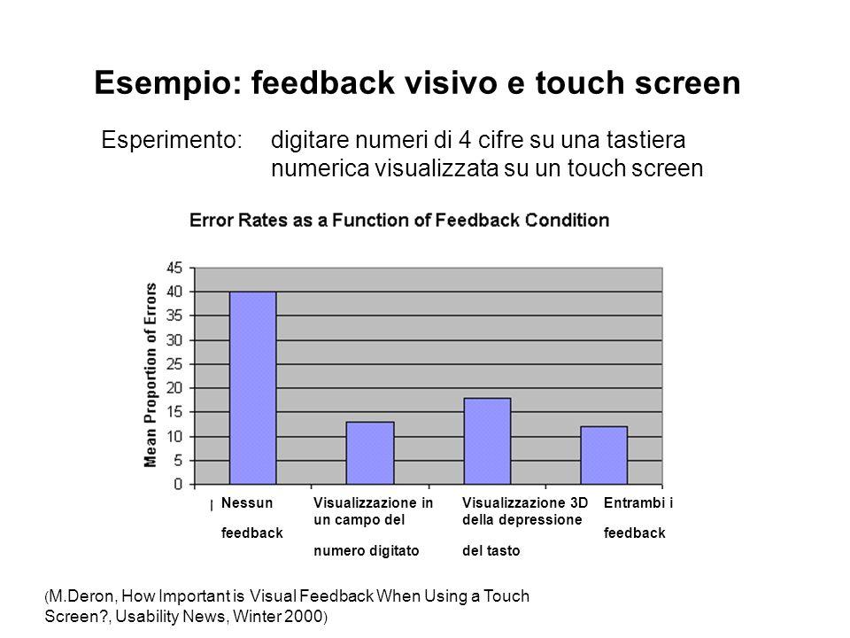 Esempio: feedback visivo e touch screen Esperimento: digitare numeri di 4 cifre su una tastiera numerica visualizzata su un touch screen Visualizzazio
