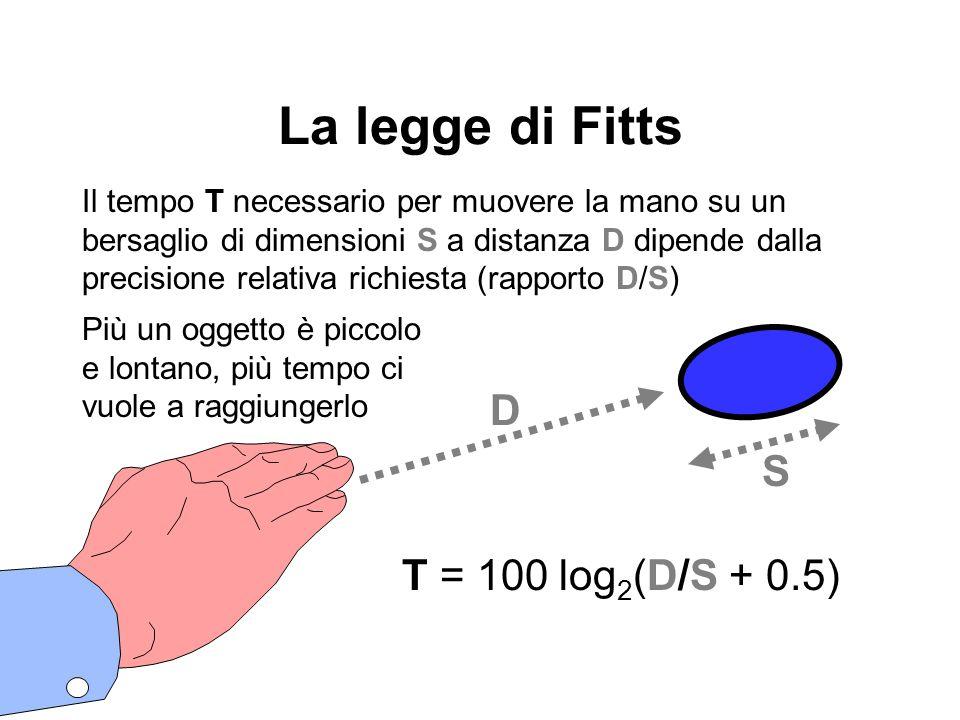 La legge di Fitts D S T = 100 log 2 (D/S + 0.5) Il tempo T necessario per muovere la mano su un bersaglio di dimensioni S a distanza D dipende dalla p