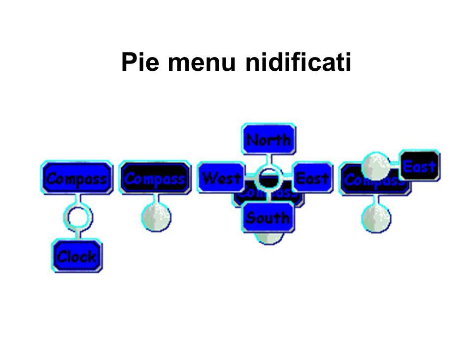 Pie menu nidificati