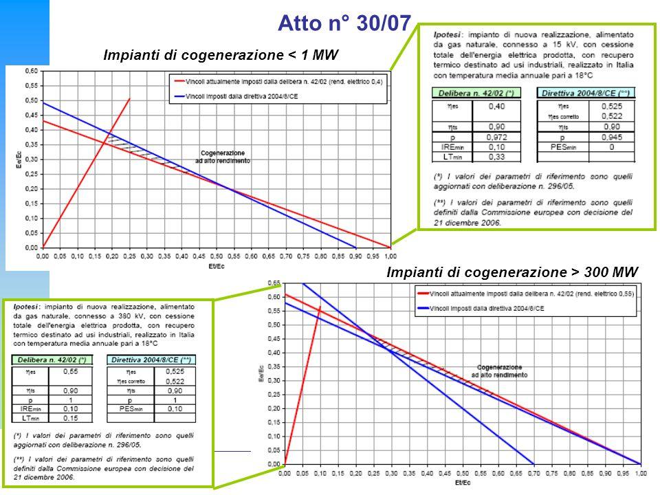 Atto n° 30/07 Impianti di cogenerazione > 300 MW Impianti di cogenerazione < 1 MW