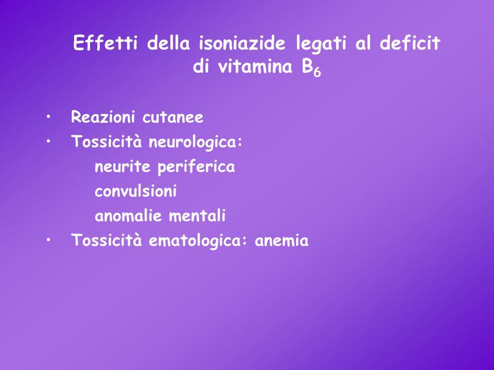 Effetti della isoniazide legati al deficit di vitamina B 6 Reazioni cutanee Tossicità neurologica: neurite periferica convulsioni anomalie mentali Tos