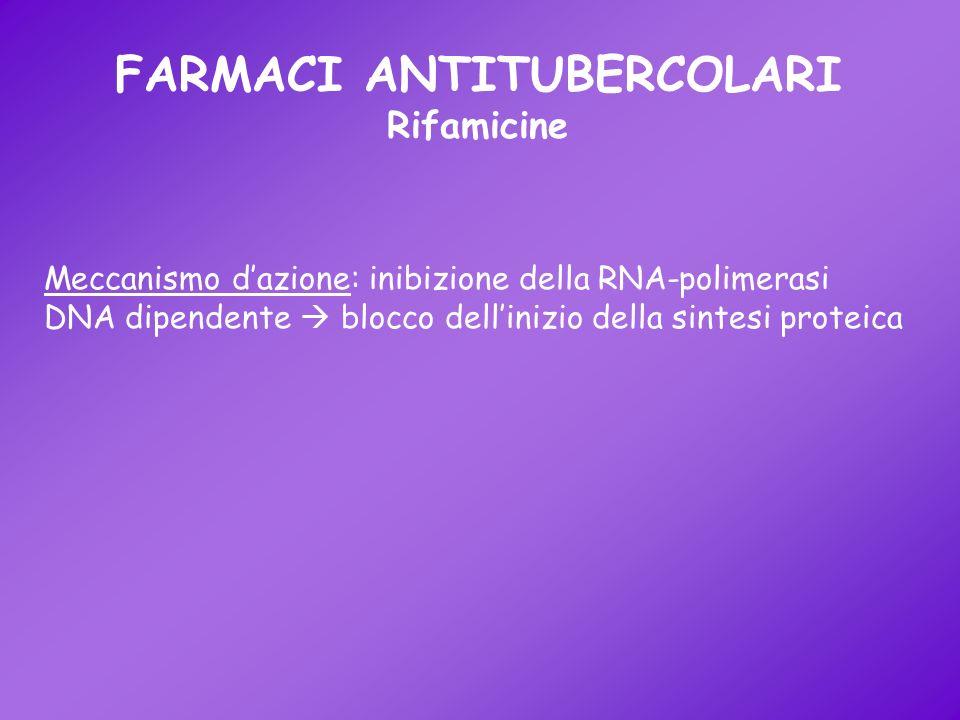 FARMACI ANTITUBERCOLARI Rifamicine Meccanismo dazione: inibizione della RNA-polimerasi DNA dipendente blocco dellinizio della sintesi proteica
