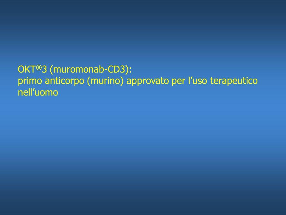 OKT ® 3 (muromonab-CD3): primo anticorpo (murino) approvato per luso terapeutico nelluomo