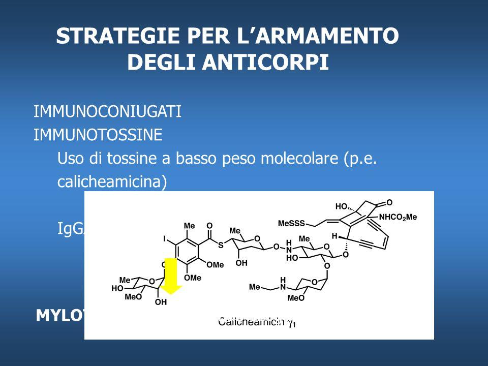 STRATEGIE PER LARMAMENTO DEGLI ANTICORPI IMMUNOCONIUGATI IMMUNOTOSSINE Uso di tossine a basso peso molecolare (p.e. calicheamicina) IgG 4 κ anti CD-33
