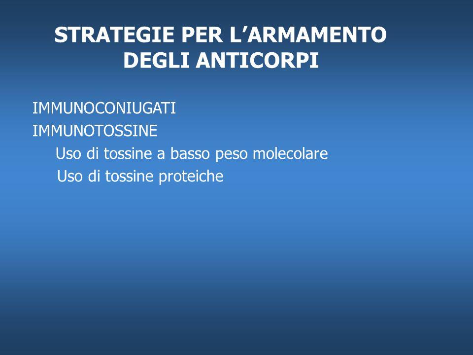 STRATEGIE PER LARMAMENTO DEGLI ANTICORPI IMMUNOCONIUGATI IMMUNOTOSSINE Uso di tossine a basso peso molecolare Uso di tossine proteiche