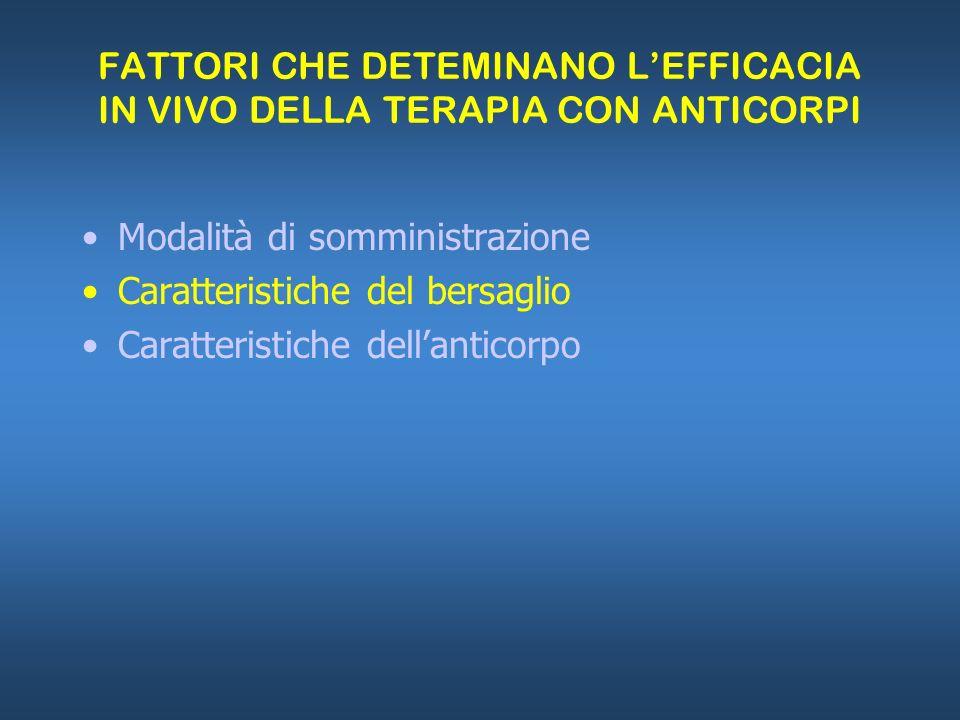 PROCESSO DI SELEZIONE FAGICA (panning)