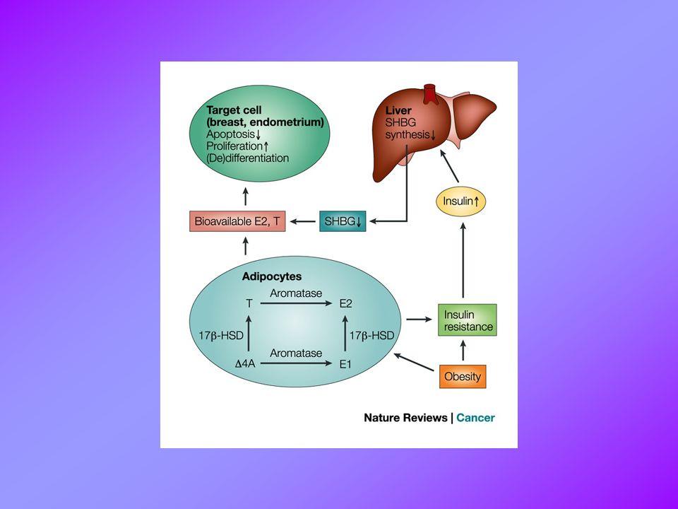 NSAIDs & COXibs