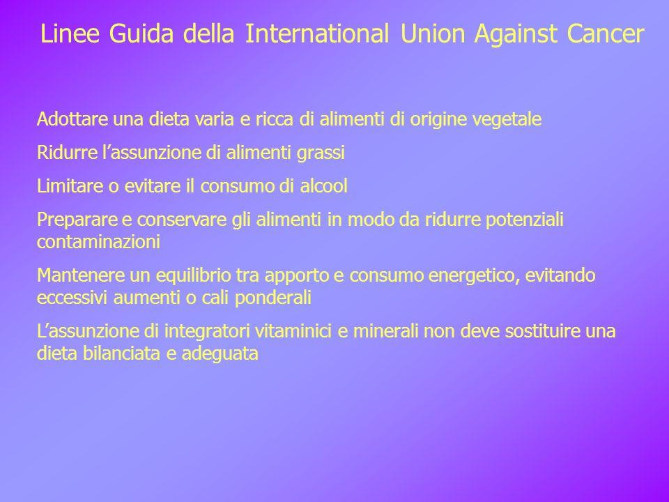Linee Guida della International Union Against Cancer Adottare una dieta varia e ricca di alimenti di origine vegetale Ridurre lassunzione di alimenti