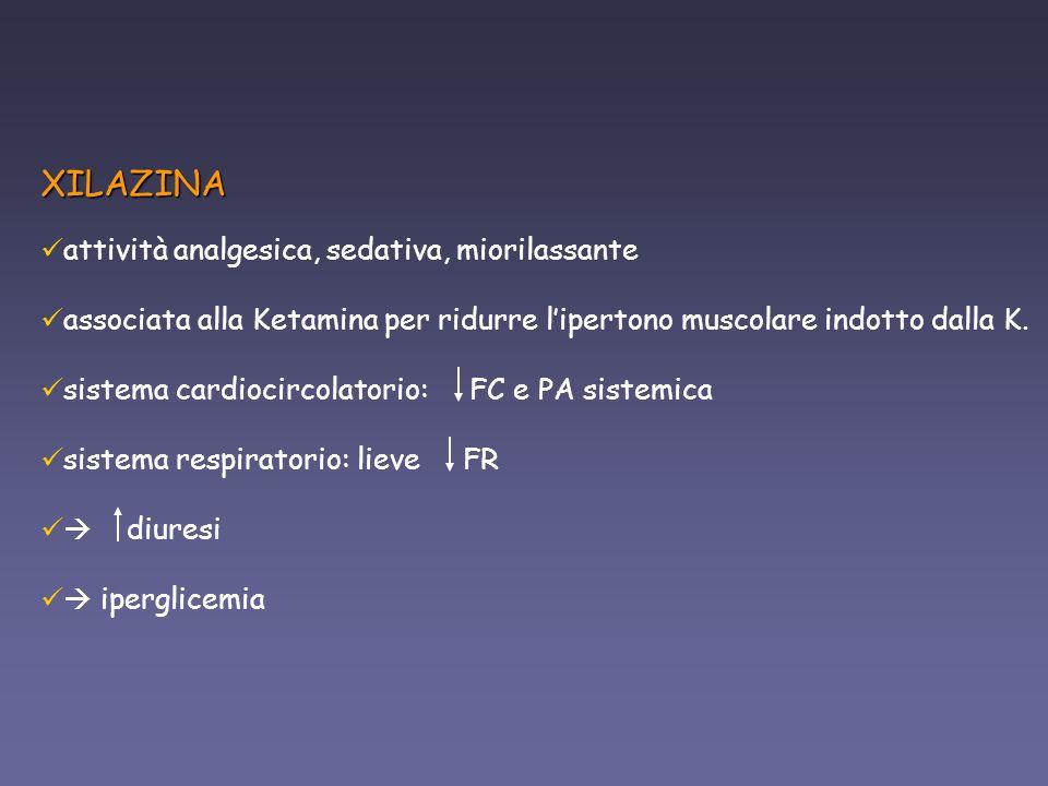 Estubazione dellanimale e sua osservazione Trattamenti post-chirurgici a) O 2 -terapia b) lampada IR c) Profilassi Analgesica: BUPRENORFINA (0.1-0.5 mg/kg s.c.) d) Profilassi Antibiotica: AMPICILLINA (150 mg/kg s.c.)