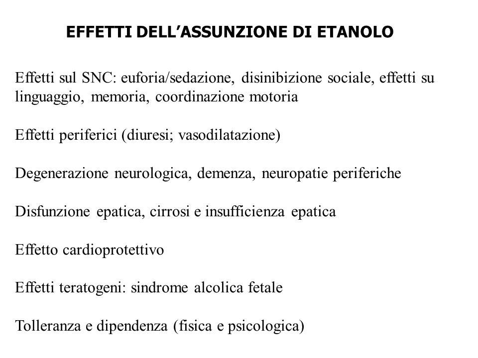 Effetti sul SNC: euforia/sedazione, disinibizione sociale, effetti su linguaggio, memoria, coordinazione motoria Effetti periferici (diuresi; vasodila