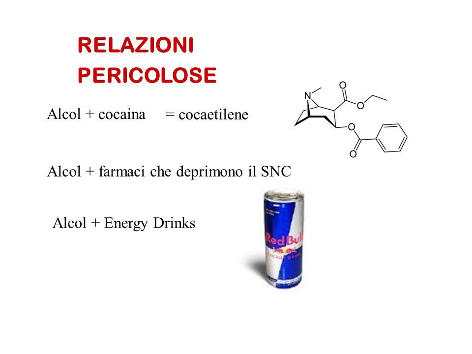 RELAZIONI PERICOLOSE Alcol + cocaina = cocaetilene Alcol + farmaci che deprimono il SNC Alcol + Energy Drinks