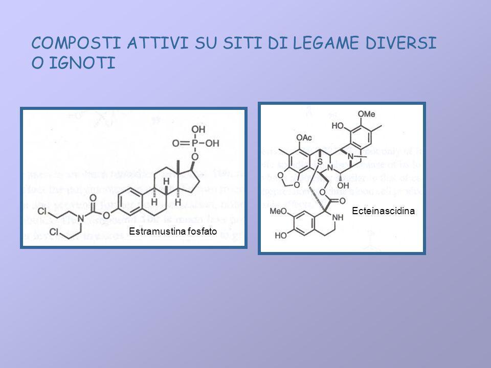 Ecteinascidina COMPOSTI ATTIVI SU SITI DI LEGAME DIVERSI O IGNOTI Estramustina fosfato