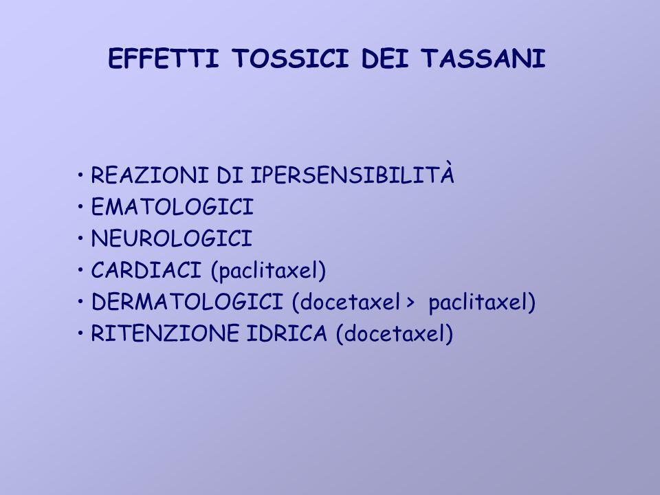 EFFETTI TOSSICI DEI TASSANI REAZIONI DI IPERSENSIBILITÀ EMATOLOGICI NEUROLOGICI CARDIACI (paclitaxel) DERMATOLOGICI (docetaxel > paclitaxel) RITENZION