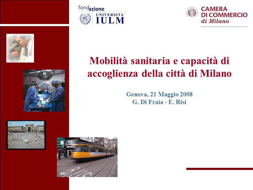 Mobilità sanitaria e capacità di accoglienza della città di Milano Genova, 21 Maggio 2008 G. Di Fraia - E. Risi