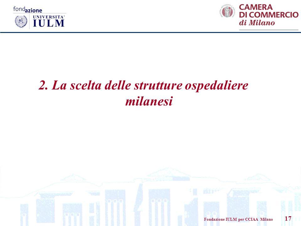 Fondazione IULM per CCIAA Milano 17 2. La scelta delle strutture ospedaliere milanesi
