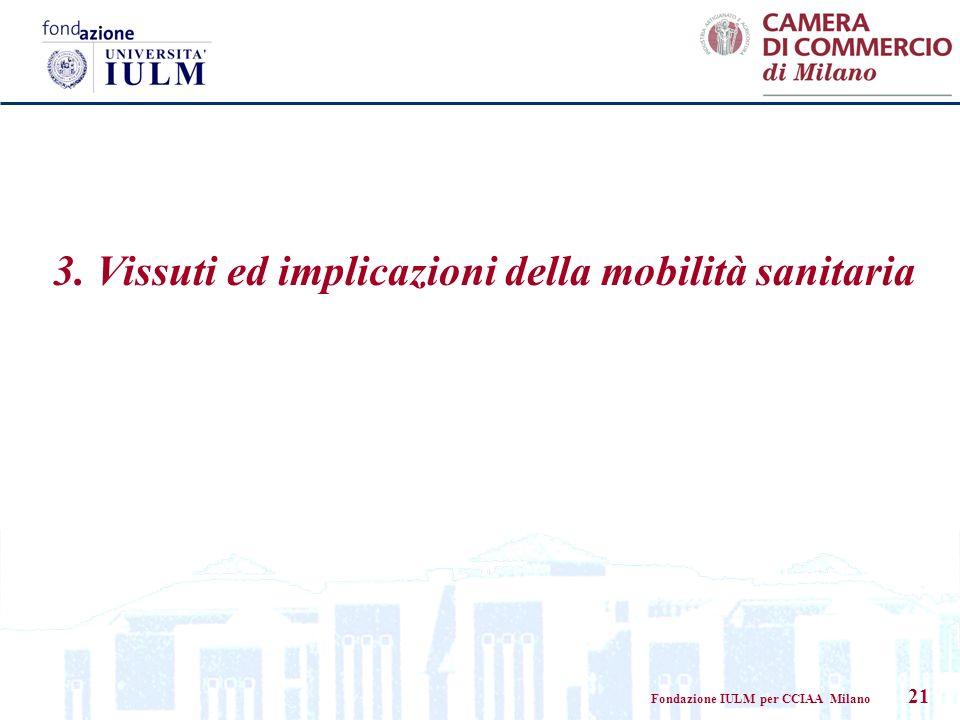 Fondazione IULM per CCIAA Milano 21 3. Vissuti ed implicazioni della mobilità sanitaria