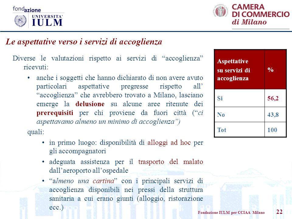 Fondazione IULM per CCIAA Milano 22 Aspettative su servizi di accoglienza % Si56,2 No43,8 Tot100 Le aspettative verso i servizi di accoglienza Diverse