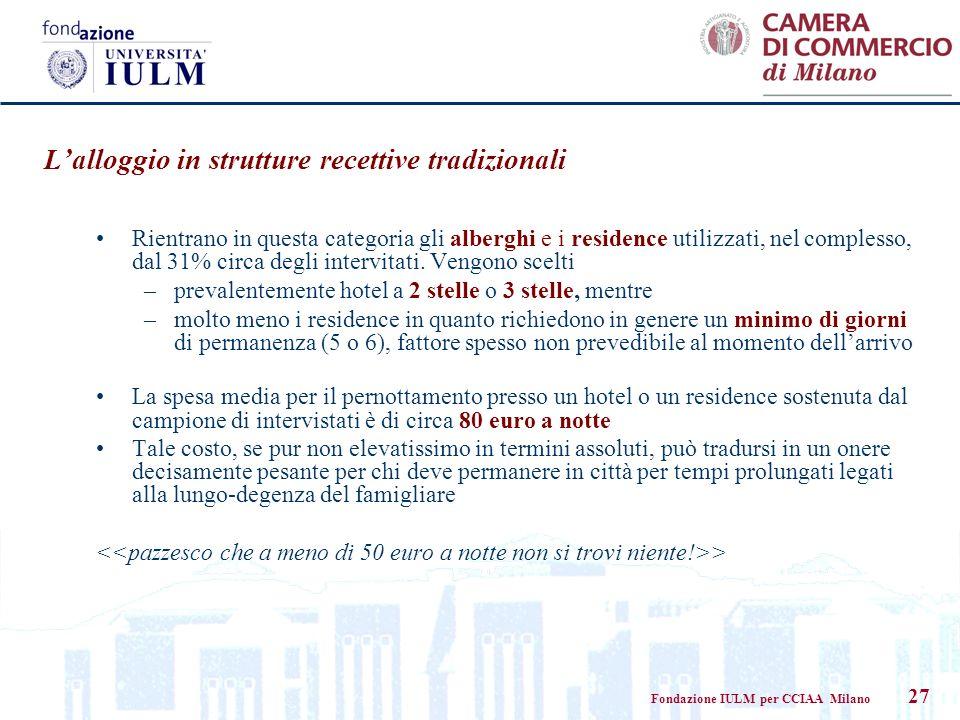 Fondazione IULM per CCIAA Milano 27 Lalloggio in strutture recettive tradizionali Rientrano in questa categoria gli alberghi e i residence utilizzati, nel complesso, dal 31% circa degli intervitati.