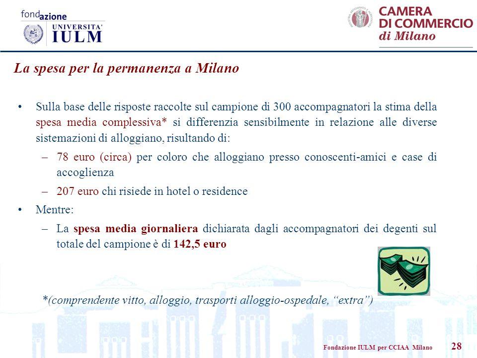 Fondazione IULM per CCIAA Milano 28 Sulla base delle risposte raccolte sul campione di 300 accompagnatori la stima della spesa media complessiva* si d