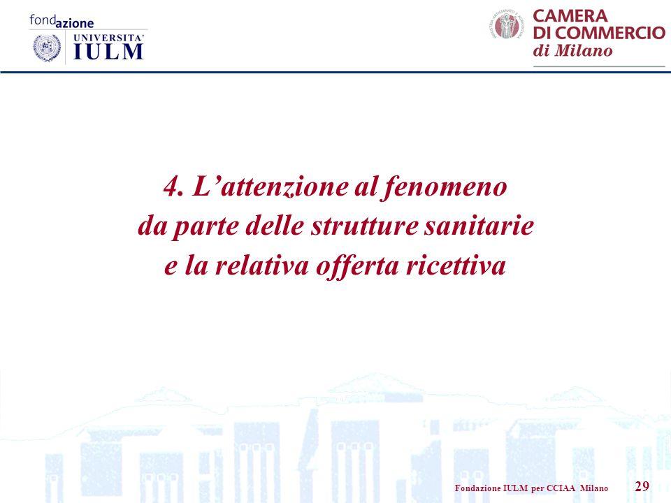 Fondazione IULM per CCIAA Milano 29 4. Lattenzione al fenomeno da parte delle strutture sanitarie e la relativa offerta ricettiva