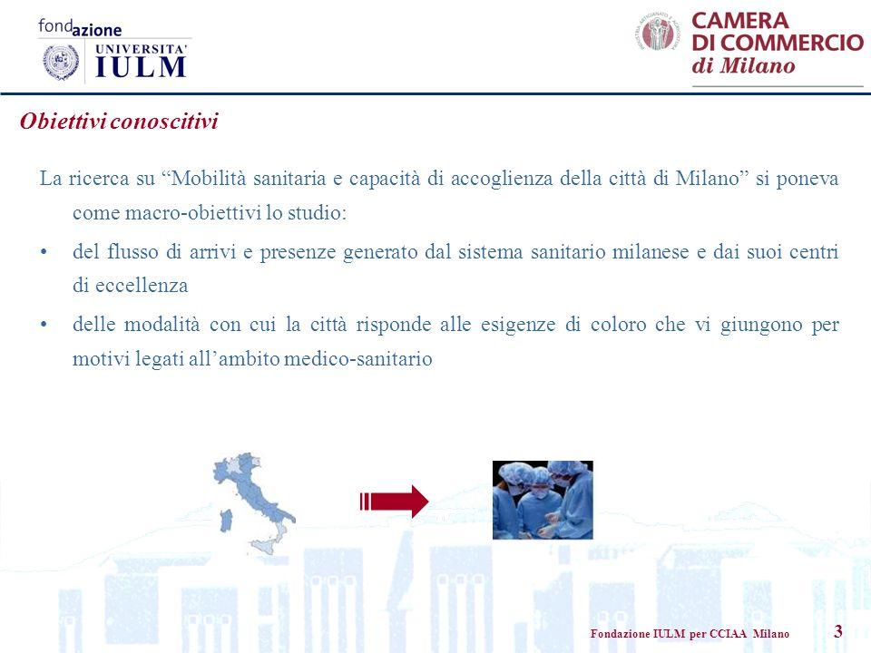 Fondazione IULM per CCIAA Milano 3 Obiettivi conoscitivi La ricerca su Mobilità sanitaria e capacità di accoglienza della città di Milano si poneva co