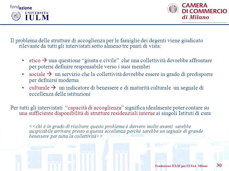 Fondazione IULM per CCIAA Milano 30 Il problema delle strutture di accoglienza per le famiglie dei degenti viene giudicato rilevante da tutti gli inte
