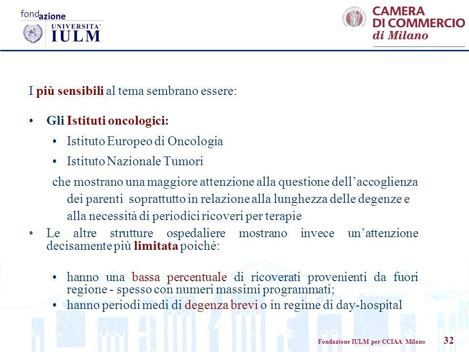 Fondazione IULM per CCIAA Milano 32 I più sensibili al tema sembrano essere: Gli Istituti oncologici: Istituto Europeo di Oncologia Istituto Nazionale