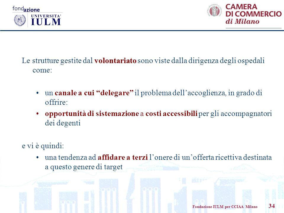 Fondazione IULM per CCIAA Milano 34 volontariato Le strutture gestite dal volontariato sono viste dalla dirigenza degli ospedali come: un canale a cui