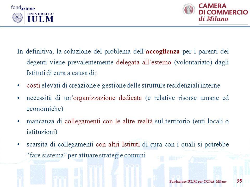Fondazione IULM per CCIAA Milano 35 In definitiva, la soluzione del problema dellaccoglienza per i parenti dei degenti viene prevalentemente delegata