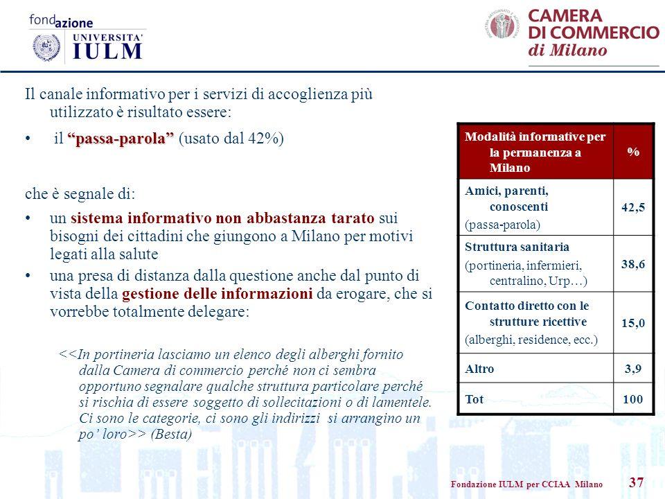 Fondazione IULM per CCIAA Milano 37 Il canale informativo per i servizi di accoglienza più utilizzato è risultato essere: passa-parola il passa-parola