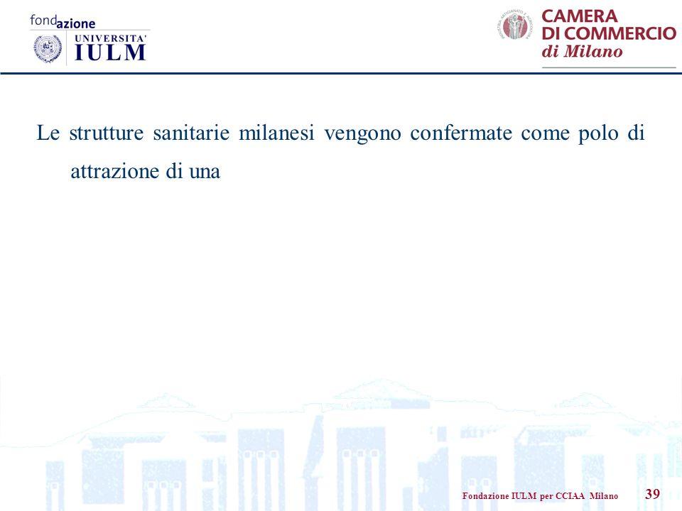 Fondazione IULM per CCIAA Milano 39 Le strutture sanitarie milanesi vengono confermate come polo di attrazione di una