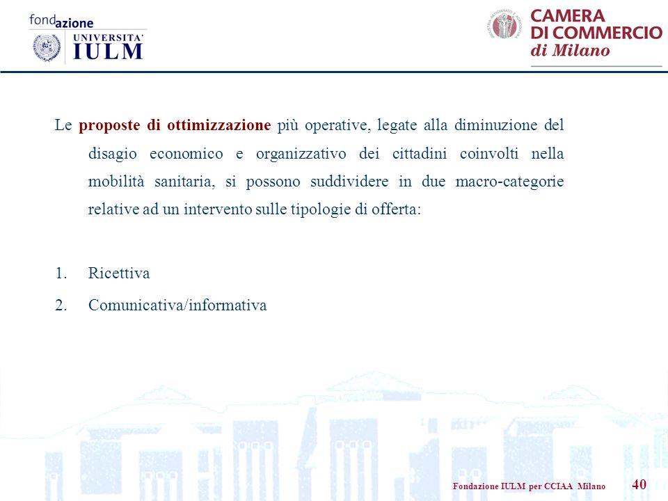Fondazione IULM per CCIAA Milano 40 Le proposte di ottimizzazione più operative, legate alla diminuzione del disagio economico e organizzativo dei cittadini coinvolti nella mobilità sanitaria, si possono suddividere in due macro-categorie relative ad un intervento sulle tipologie di offerta: 1.Ricettiva 2.Comunicativa/informativa