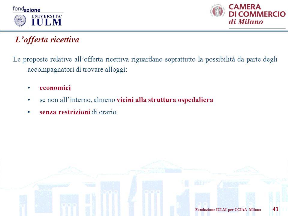 Fondazione IULM per CCIAA Milano 41 Lofferta ricettiva Le proposte relative allofferta ricettiva riguardano soprattutto la possibilità da parte degli accompagnatori di trovare alloggi: ieconomici se non allinterno, almeno vicini alla struttura ospedaliera senza restrizioni di orario
