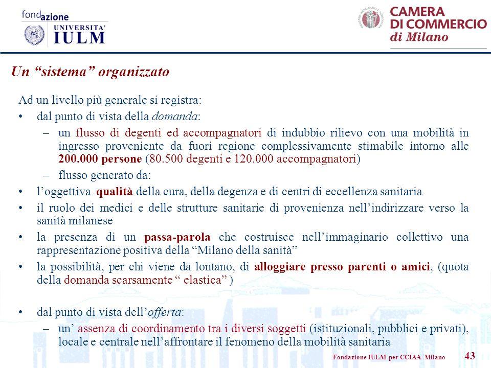 Fondazione IULM per CCIAA Milano 43 Ad un livello più generale si registra: dal punto di vista della domanda: –un flusso di degenti ed accompagnatori