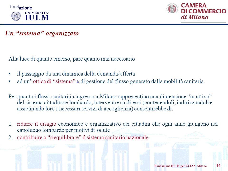 Fondazione IULM per CCIAA Milano 44 Alla luce di quanto emerso, pare quanto mai necessario il passaggio da una dinamica della domanda/offerta ad un ot