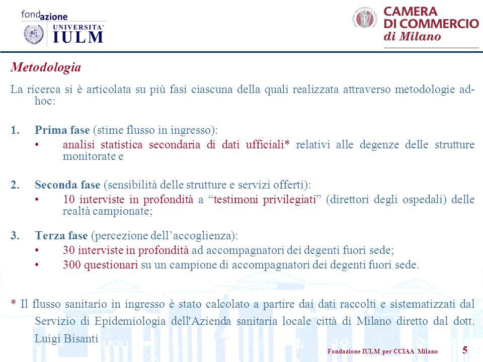 Fondazione IULM per CCIAA Milano 5 Metodologia La ricerca si è articolata su più fasi ciascuna della quali realizzata attraverso metodologie ad- hoc: