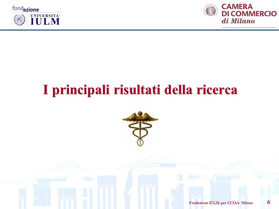 Fondazione IULM per CCIAA Milano 6 I principali risultati della ricerca