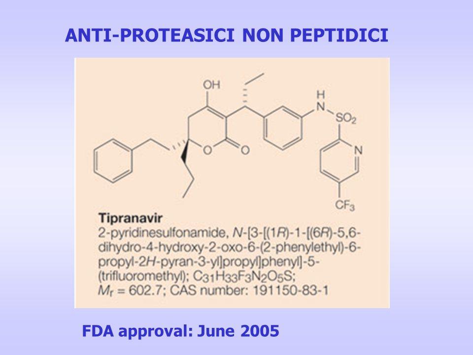 ANTI-PROTEASICI NON PEPTIDICI FDA approval: June 2005