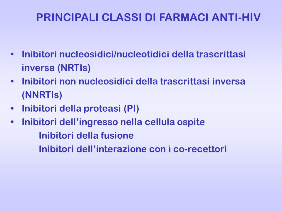 PRINCIPALI CLASSI DI FARMACI ANTI-HIV Inibitori nucleosidici/nucleotidici della trascrittasi inversa (NRTIs) Inibitori non nucleosidici della trascrit