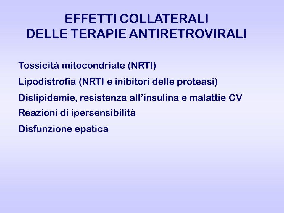 EFFETTI COLLATERALI DELLE TERAPIE ANTIRETROVIRALI Tossicità mitocondriale (NRTI) Lipodistrofia (NRTI e inibitori delle proteasi) Dislipidemie, resiste