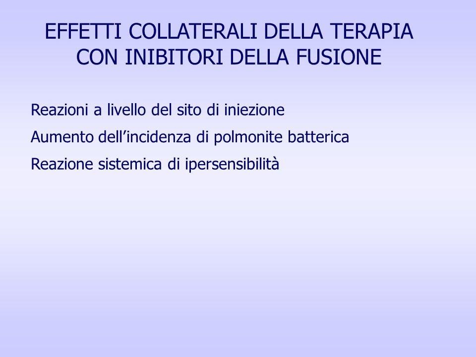 EFFETTI COLLATERALI DELLA TERAPIA CON INIBITORI DELLA FUSIONE Reazioni a livello del sito di iniezione Aumento dellincidenza di polmonite batterica Re
