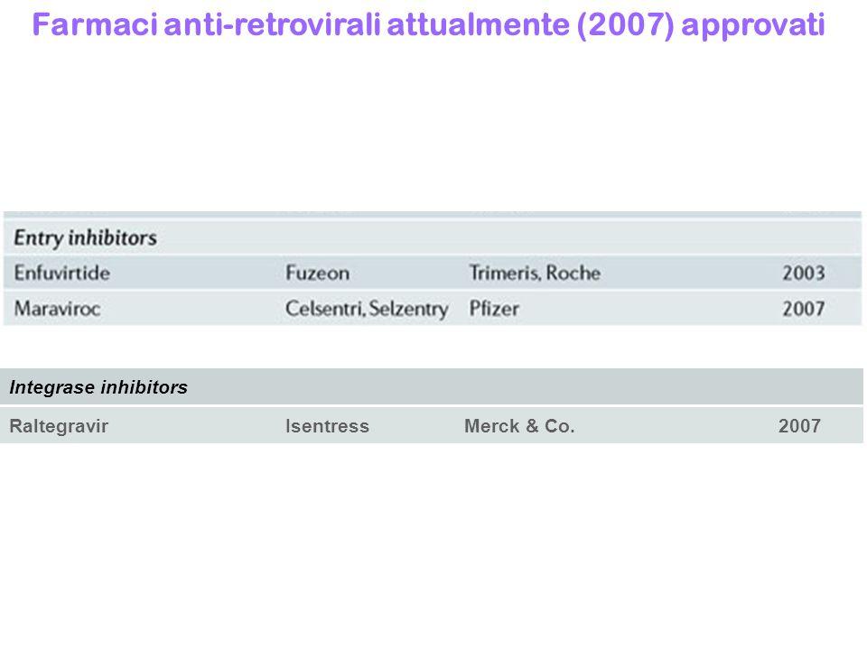 Integrase inhibitors Raltegravir Isentress Merck & Co. 2007
