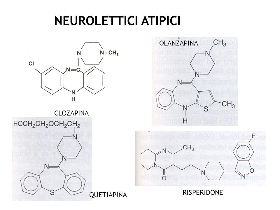CLOZAPINA OLANZAPINA QUETIAPINA RISPERIDONE NEUROLETTICI ATIPICI