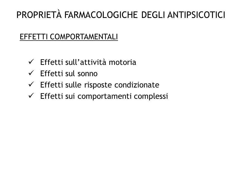PROPRIETÀ FARMACOLOGICHE DEGLI ANTIPSICOTICI Effetti sullattività motoria Effetti sul sonno Effetti sulle risposte condizionate Effetti sui comportame