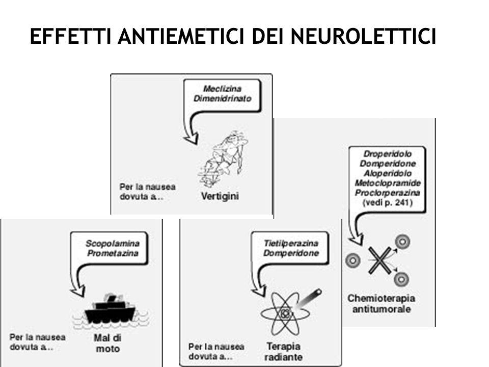 EFFETTI ANTIEMETICI DEI NEUROLETTICI